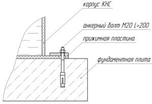 Фундамент под кнс