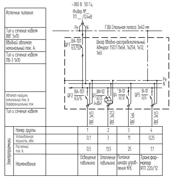 Рисунок 4 – Схема однолинейная