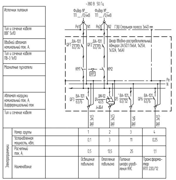 Рисунок 5 - Схема однолинейная
