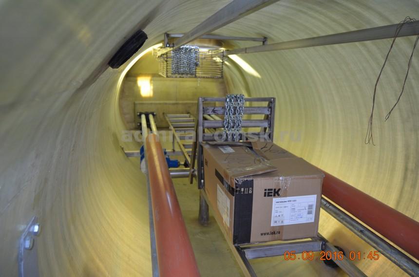 Инструкция по эксплуатации канализационных насосных станций